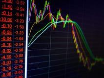 Diagramme von Finanzinstrumenten Lizenzfreies Stockfoto