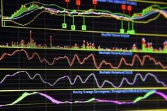 Diagramme von Finanzinstrumenten Stockbilder