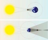 Diagrammes d'éclipses solaires et lunaires Images stock