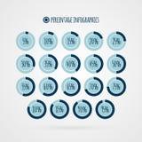 5 10 15 20 25 30 35 40 45 50 55 60 65 70 75 80 85 90 diagrammes de cercle de 95 pour cent Vecteur d'Infographic illustration de vecteur