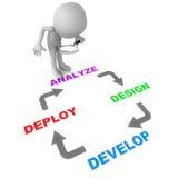 Programvarudesignen cyklar stock illustrationer