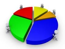 diagrammet avslutar pien för fem folk Arkivfoton