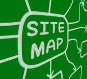 Diagrammet för platsöversikten betyder orienteringen av Websitesidor Arkivbild