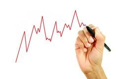 Diagrammfinanzierung Lizenzfreies Stockfoto
