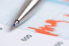 Diagrammfinanzierung Lizenzfreie Stockfotos