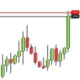 Diagrammi Fotografia Stock Libera da Diritti