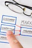 Diagrammi & grafici di affari immagini stock libere da diritti