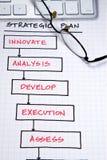 Diagrammi di affari immagine stock