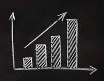 Diagrammvertretungsanstieg in den Profiten oder im Einkommen Lizenzfreie Stockfotos