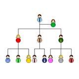 diagramorganisation Royaltyfria Foton