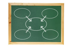 Diagrams on Blackboard Royalty Free Stock Images