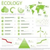 Diagramsamling för ekologi info Royaltyfri Bild