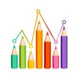 Diagramstång av blyertspennor Arkivbilder