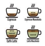 Diagramtyper av kaffe Arkivbild