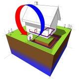 diagramvärmepump Fotografering för Bildbyråer