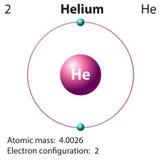 Diagramvertegenwoordiging van het elementenhelium Stock Foto's