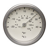 Dial of thermometer, isolated Stock Images