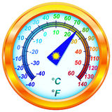Dial Thermometer Stock Image