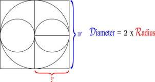 Diameter=2xRadius Photo libre de droits