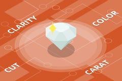 Diamond 4c color cut clarity carat single isolated isometric style. Vector illustration stock illustration