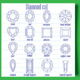 Diamond cut. Types of diamond cut on notebook paper Stock Image