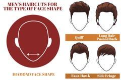 Diamond face shape Stock Photography