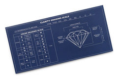 Diamond Grading Chart Images stock