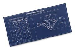 Diamond Grading Chart Stock Images