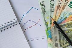 Dibuje a lápiz en la pila de billetes de banco euro con la carta, el gráfico y p impresos Fotos de archivo