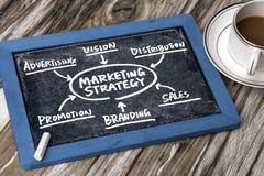 Dibujo de la mano del organigrama de la estrategia de marketing en la pizarra Fotos de archivo