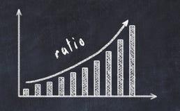 Dibujo de la pizarra del gráfico de negocio cada vez mayor con el ratio para arriba de la flecha y de la inscripción libre illustration