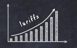 Dibujo de la pizarra del gráfico de negocio cada vez mayor con tarifas para arriba de la flecha y de la inscripción fotografía de archivo