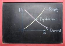 Dibujo de oferta y demanda de la curva Imagenes de archivo