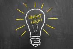 Dibujo de tiza de la bombilla de la gran idea en la pizarra o la pizarra ilustración del vector