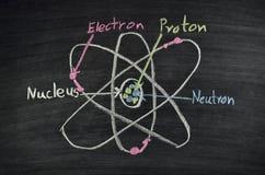 Dibujo del átomo Fotos de archivo libres de regalías