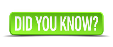 Did you know green 3d realistic square button. Did you know green 3d realistic square isolated button Stock Images