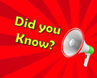 DID YOU KNOW. Megaphone with DID YOU KNOW?  3d renderng Royalty Free Stock Photo