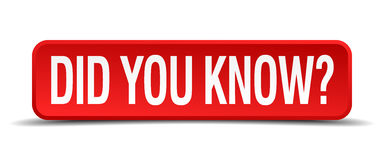 Did you know red 3d square button Royalty Free Stock Images