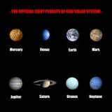 Die amtlichen acht Planeten unseres Sonnensystems Stockfoto