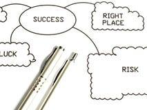 Die Bestandteile für Erfolg Lizenzfreies Stockfoto