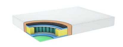 Die doppelte bequeme orthopädische Matratze, die in der realistischen Art mit Schichtansicht herausgeschnitten wurde, lokalisiert Stockbilder