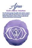Die drittes Auge Chakra-Vektorillustration Lizenzfreies Stockbild