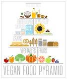 Die Ernährungspyramide des strengen Vegetariers stockbilder