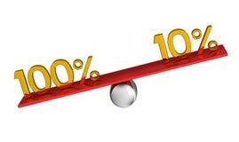 Die großen Prozente Lizenzfreies Stockfoto
