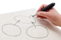 Die Hand mit einem Federzeichnungsdiagramm Stockbild