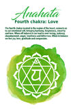 Die Herz Chakra-Vektorillustration Lizenzfreie Stockfotos