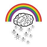Die Ideen, die von einem Gehirn fallen, bewölken sich mit Regenbogen Stockbild