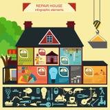 Die infographic Hausreparatur, stellte Elemente ein Stockfoto