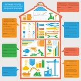 Die infographic Hausreparatur, stellte Elemente ein Stockfotos