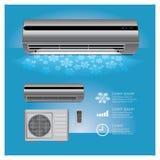 Die Klimaanlage, die mit Kaltluft Symbolen realistisch und Fernsteuerungs ist, Vector Illustration lizenzfreie abbildung